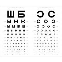 Таблица АБДОМЕД Сивцева - Головина для проверки зрения (для взрослых)